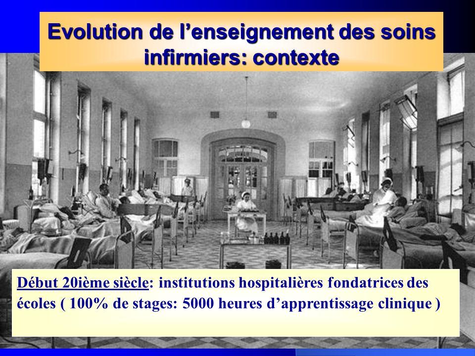 Evolution de lenseignement des soins infirmiers: contexte Début 20ième siècle: institutions hospitalières fondatrices des écoles ( 100% de stages: 500