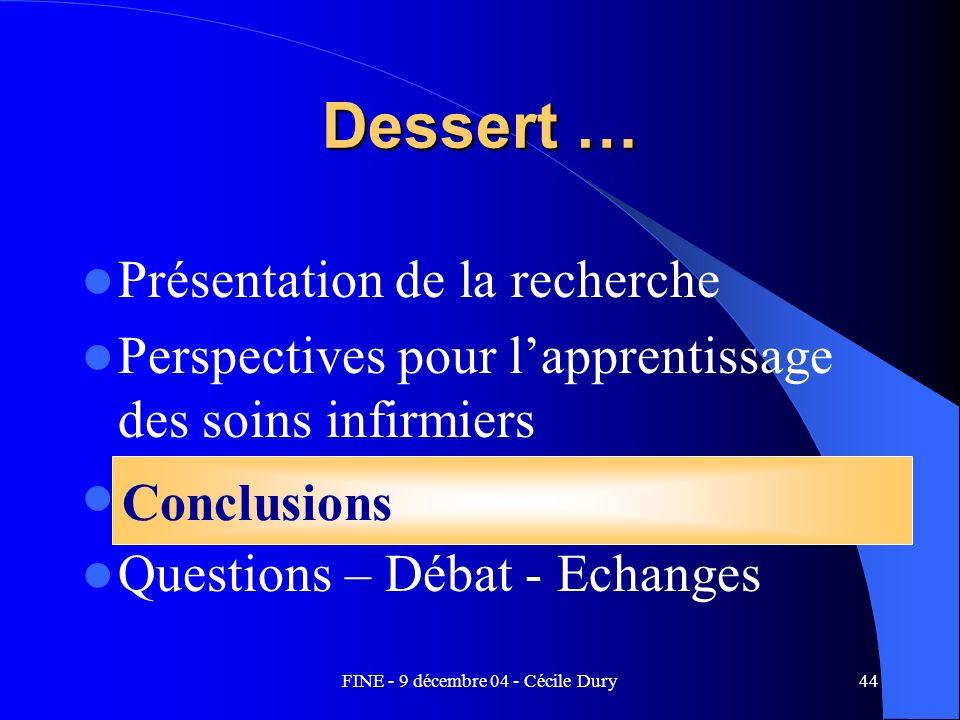 FINE - 9 décembre 04 - Cécile Dury44 Dessert … Présentation de la recherche Perspectives pour lapprentissage des soins infirmiers Conclusions Question