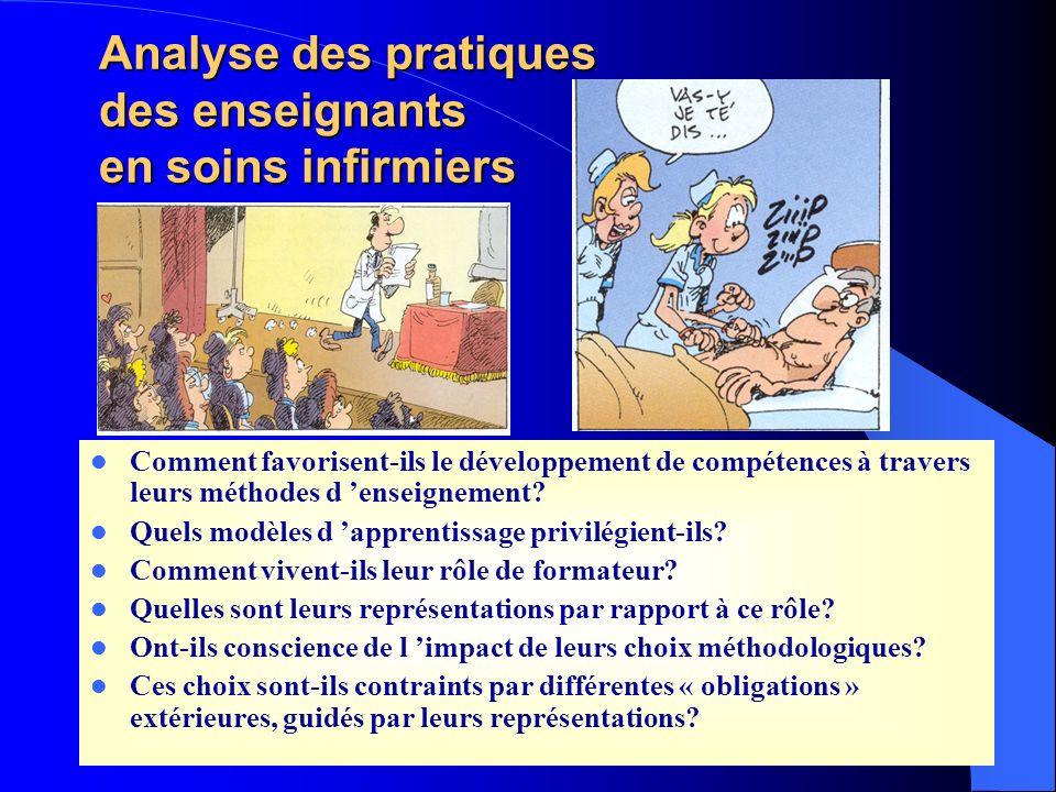FINE - 9 décembre 04 - Cécile Dury9 Analyse des pratiques des enseignants en soins infirmiers Comment favorisent-ils le développement de compétences à