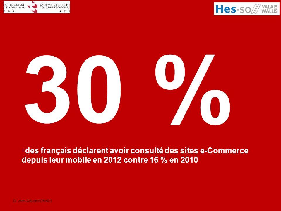 Dr. Jean-Claude MORAND 30 % des français déclarent avoir consulté des sites e-Commerce depuis leur mobile en 2012 contre 16 % en 2010