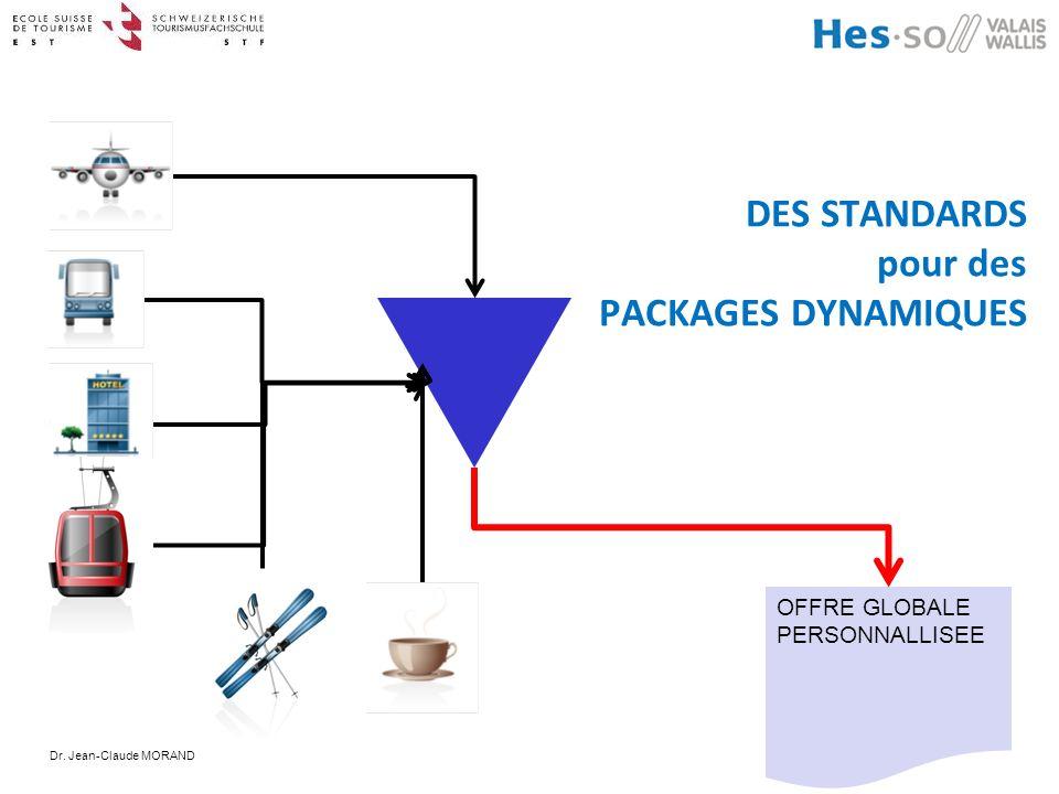 Dr. Jean-Claude MORAND DES STANDARDS pour des PACKAGES DYNAMIQUES OFFRE GLOBALE PERSONNALLISEE