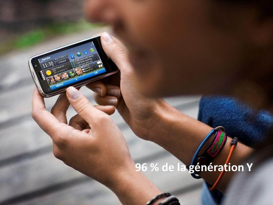 Dr. Jean-Claude MORAND 96 % de la génération Y