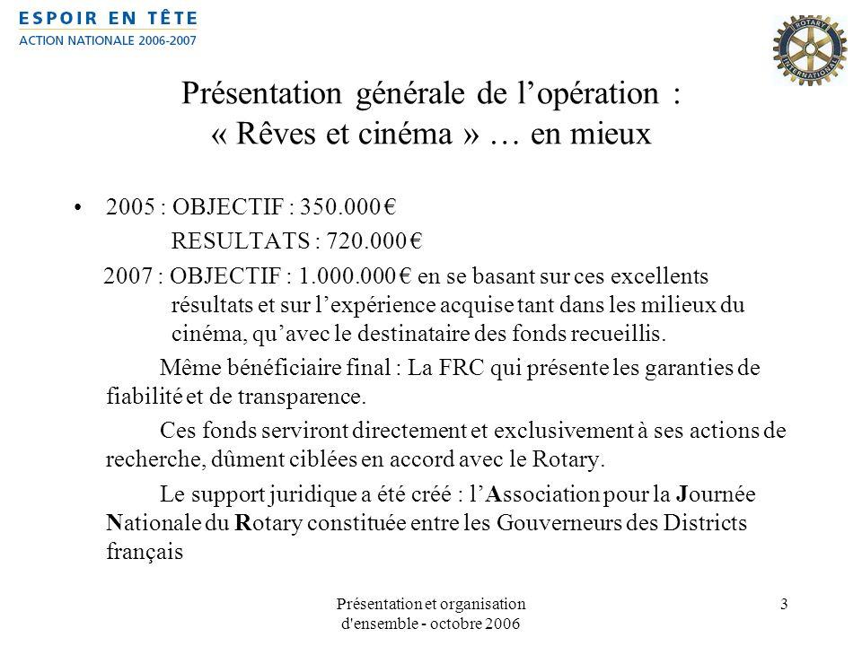 Présentation et organisation d'ensemble - octobre 2006 3 Présentation générale de lopération : « Rêves et cinéma » … en mieux 2005 : OBJECTIF : 350.00