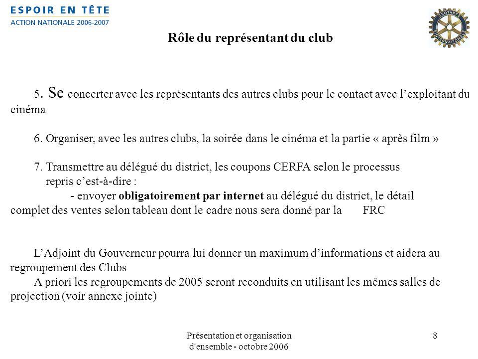 Présentation et organisation d'ensemble - octobre 2006 8 5. Se concerter avec les représentants des autres clubs pour le contact avec lexploitant du c
