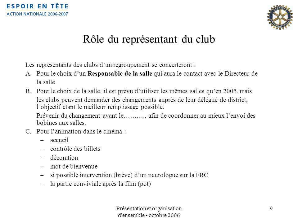 Présentation et organisation d'ensemble - octobre 2006 9 Rôle du représentant du club Les représentants des clubs dun regroupement se concerteront : A