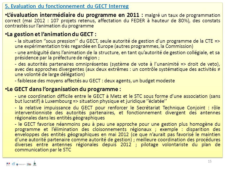 5. Evaluation du fonctionnement du GECT Interreg Lévaluation intermédiaire du programme en 2011 : malgré un taux de programmation correct (mai 2012 :