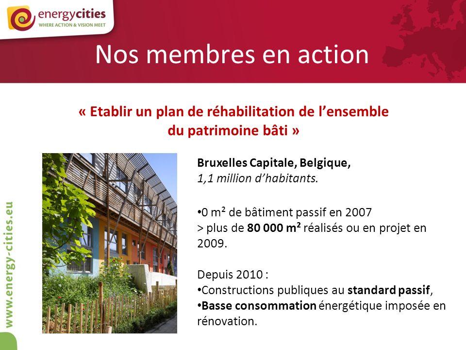 Nos membres en action « Etablir un plan de réhabilitation de lensemble du patrimoine bâti » Bruxelles Capitale, Belgique, 1,1 million dhabitants. 0 m²