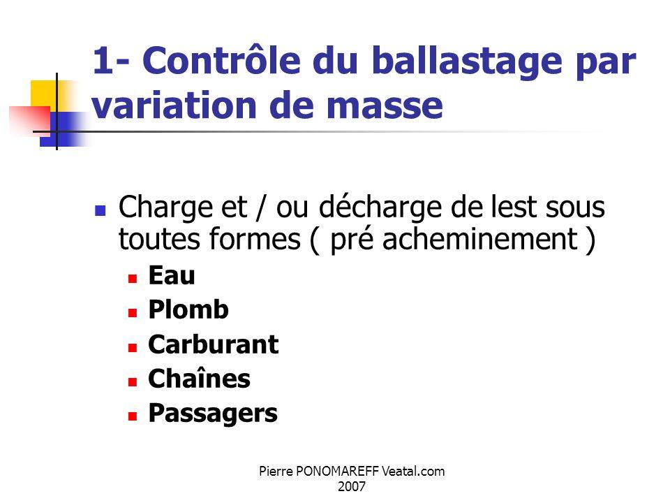 Pierre PONOMAREFF Veatal.com 2007 1- Contrôle du ballastage par variation de masse Charge et / ou décharge de lest sous toutes formes ( pré achemineme