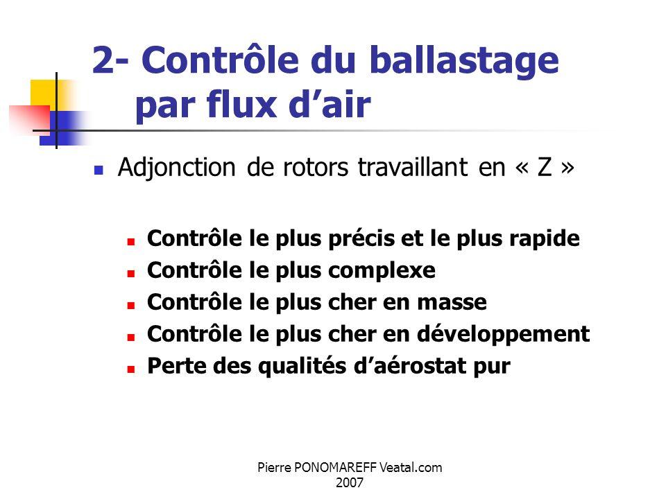 2- Contrôle du ballastage par flux dair Adjonction de rotors travaillant en « Z » Contrôle le plus précis et le plus rapide Contrôle le plus complexe