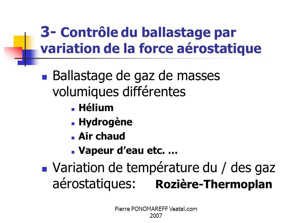 3- Contrôle du ballastage par variation de la force aérostatique Ballastage de gaz de masses volumiques différentes Hélium Hydrogène Air chaud Vapeur