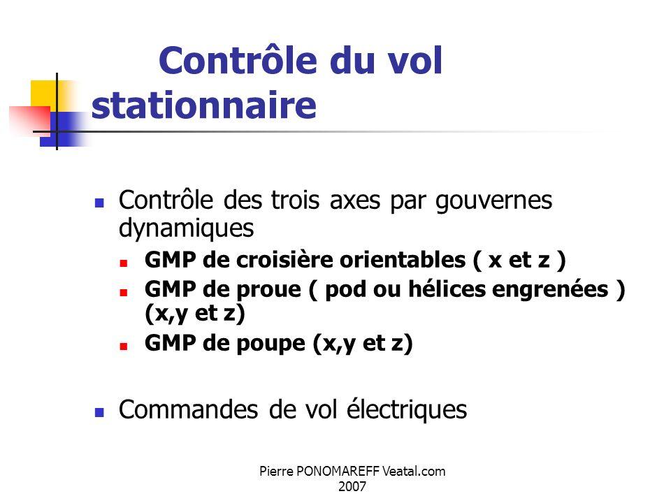 Pierre PONOMAREFF Veatal.com 2007 Contrôle du vol stationnaire Contrôle des trois axes par gouvernes dynamiques GMP de croisière orientables ( x et z