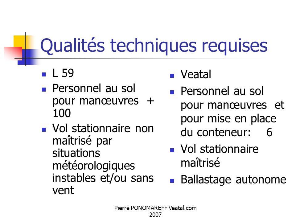 Pierre PONOMAREFF Veatal.com 2007 Qualités techniques requises L 59 Personnel au sol pour manœuvres + 100 Vol stationnaire non maîtrisé par situations