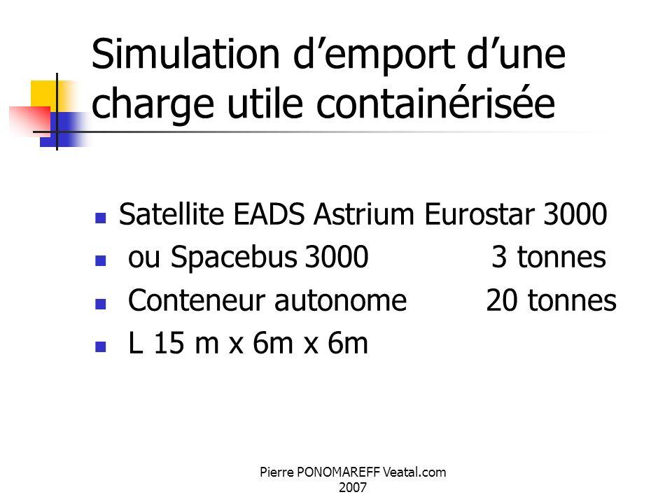 Pierre PONOMAREFF Veatal.com 2007 Simulation demport dune charge utile containérisée Satellite EADS Astrium Eurostar 3000 ou Spacebus 3000 3 tonnes Co