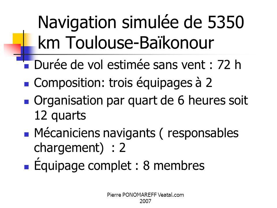 Pierre PONOMAREFF Veatal.com 2007 Navigation simulée de 5350 km Toulouse-Baïkonour Durée de vol estimée sans vent : 72 h Composition: trois équipages