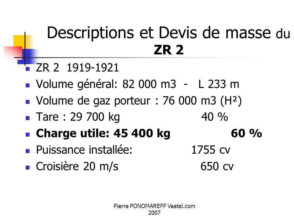 Pierre PONOMAREFF Veatal.com 2007 Descriptions et Devis de masse du ZR 2 ZR 2 1919-1921 Volume général: 82 000 m3 - L 233 m Volume de gaz porteur : 76