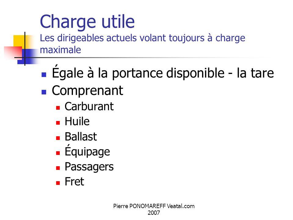 Pierre PONOMAREFF Veatal.com 2007 Charge utile Les dirigeables actuels volant toujours à charge maximale Égale à la portance disponible - la tare Comp