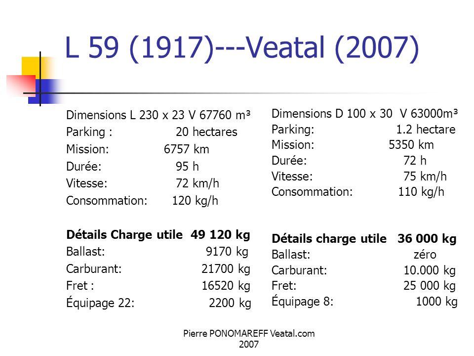 Pierre PONOMAREFF Veatal.com 2007 L 59 (1917)---Veatal (2007) Dimensions L 230 x 23 V 67760 m³ Parking : 20 hectares Mission: 6757 km Durée: 95 h Vite