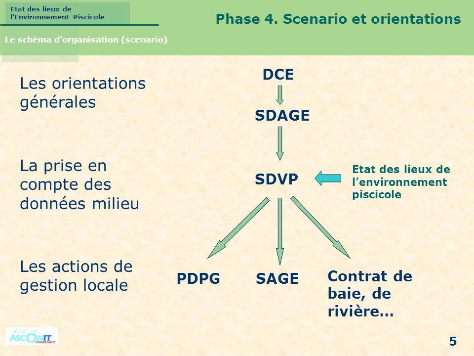 Etat des lieux de lEnvironnement Piscicole 5 DCE SDAGE SAGE SDVP PDPG Les orientations générales La prise en compte des données milieu Les actions de
