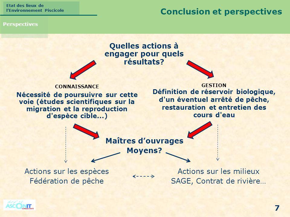 Etat des lieux de lEnvironnement Piscicole 7 Conclusion et perspectives Perspectives Maîtres douvrages Moyens? Actions sur les espèces Fédération de p