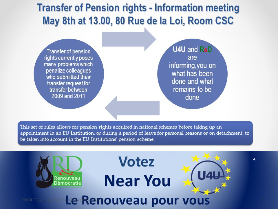 Transfer of Pension rights - Information meeting May 8th at 13.00, 80 Rue de la Loi, Room CSC Near You - Le Renouveau pour vous 1 This set of rules al