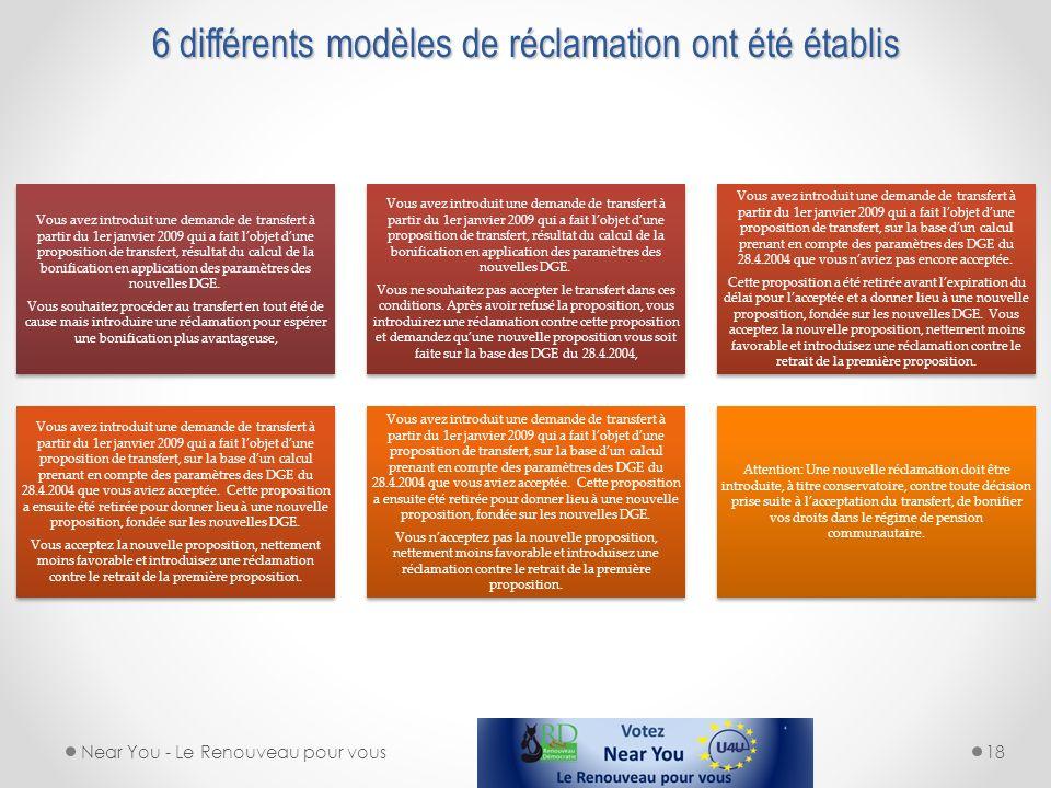 6 différents modèles de réclamation ont été établis Vous avez introduit une demande de transfert à partir du 1er janvier 2009 qui a fait lobjet dune p