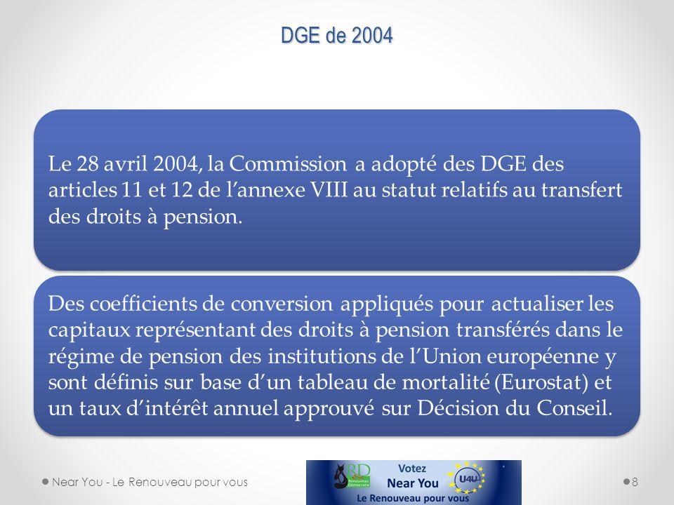 DGE de 2004 Le 28 avril 2004, la Commission a adopté des DGE des articles 11 et 12 de lannexe VIII au statut relatifs au transfert des droits à pensio