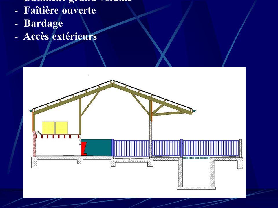 Accès à lextérieur : - Marche - Portillon Parcours extérieur : - ½ couvert - Récolte des effluents & eaux de pluie - Zone de mise à jeun - Raclage ais