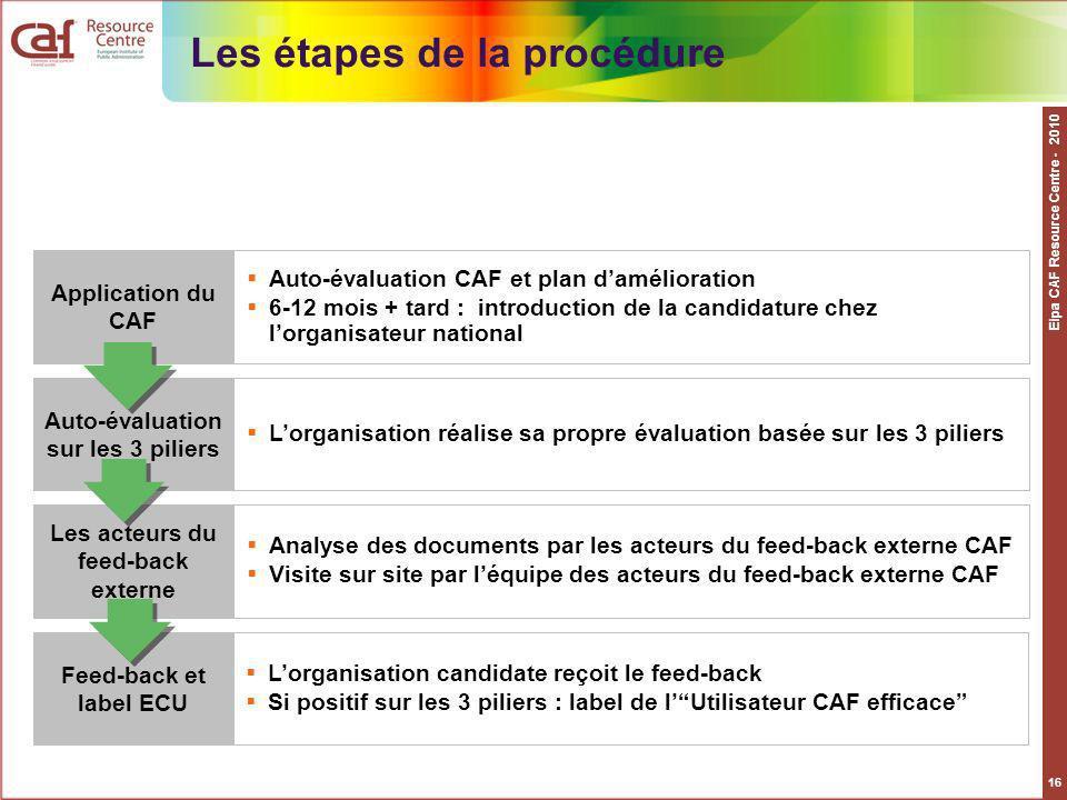 Eipa CAF Resource Centre - 2010 16 Les étapes de la procédure Application du CAF Auto-évaluation CAF et plan damélioration 6-12 mois + tard : introduc