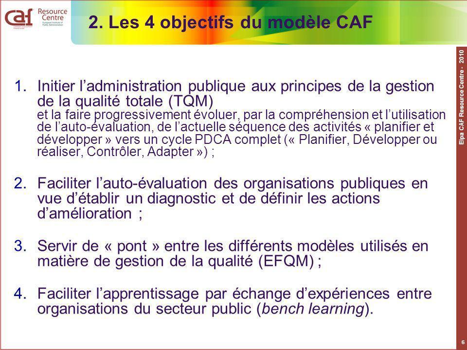 Eipa CAF Resource Centre - 2010 6 2. Les 4 objectifs du modèle CAF 1.Initier ladministration publique aux principes de la gestion de la qualité totale