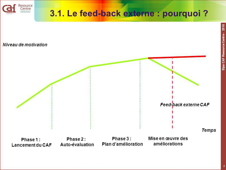 Eipa CAF Resource Centre - 2010 7 Phase 1 : Lancement du CAF Phase 2 : Auto-évaluation Phase 3 : Plan damélioration Mise en œuvre des améliorations Ni