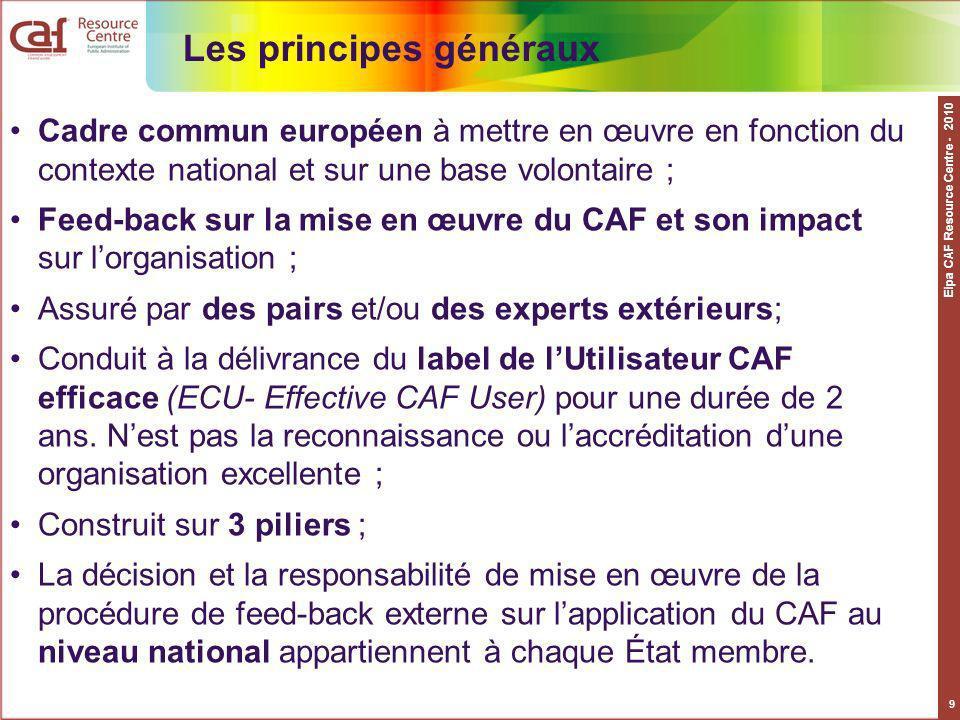 Eipa CAF Resource Centre - 2010 9 Les principes généraux Cadre commun européen à mettre en œuvre en fonction du contexte national et sur une base volo