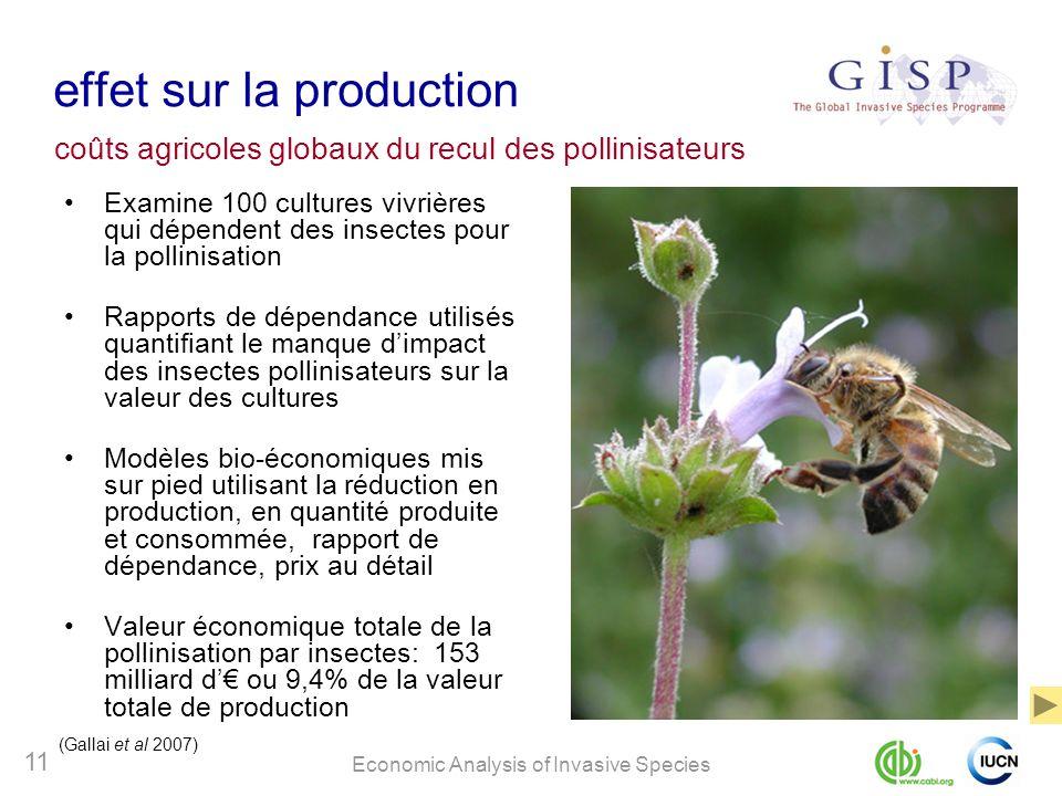 Economic Analysis of Invasive Species 11 effet sur la production Examine 100 cultures vivrières qui dépendent des insectes pour la pollinisation Rappo