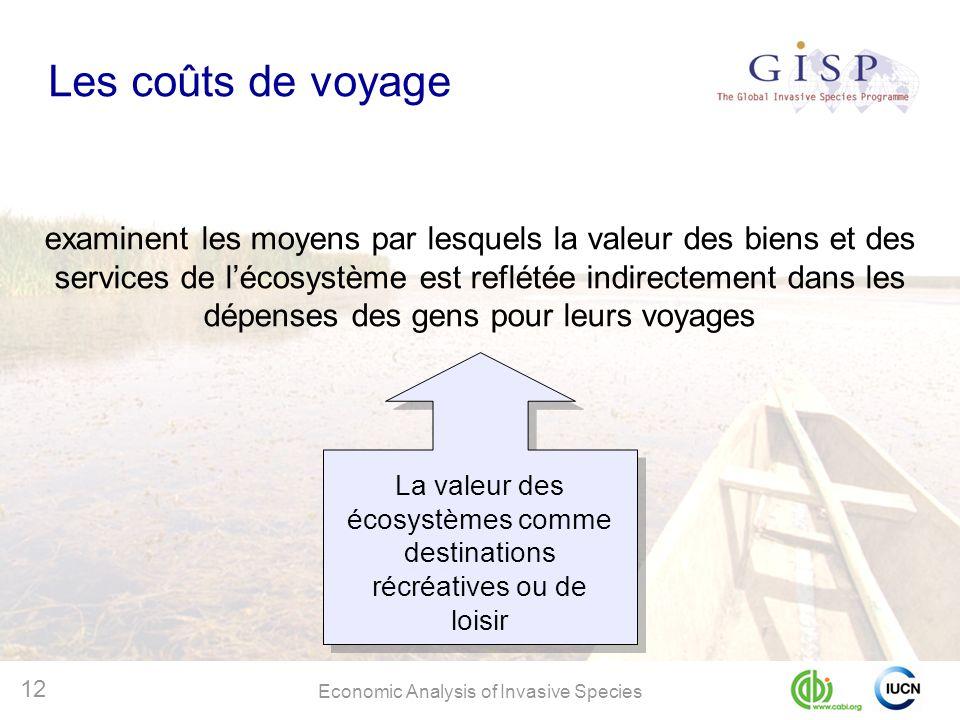 Economic Analysis of Invasive Species 12 Les coûts de voyage examinent les moyens par lesquels la valeur des biens et des services de lécosystème est