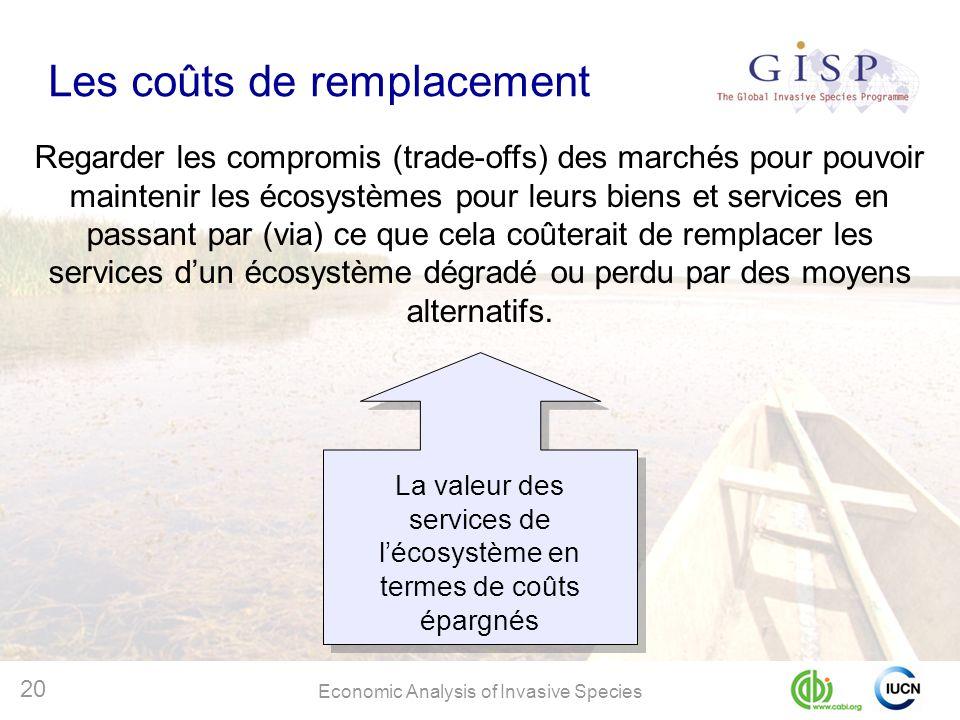 Economic Analysis of Invasive Species 20 Les coûts de remplacement Regarder les compromis (trade-offs) des marchés pour pouvoir maintenir les écosystè