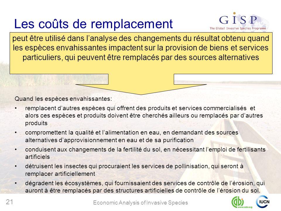 Economic Analysis of Invasive Species 21 Les coûts de remplacement peut être utilisé dans lanalyse des changements du résultat obtenu quand les espèce
