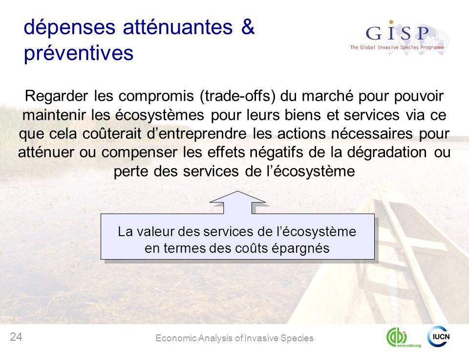 Economic Analysis of Invasive Species 24 dépenses atténuantes & préventives Regarder les compromis (trade-offs) du marché pour pouvoir maintenir les é