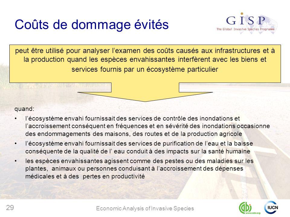 Economic Analysis of Invasive Species 29 Coûts de dommage évités peut être utilisé pour analyser lexamen des coûts causés aux infrastructures et à la