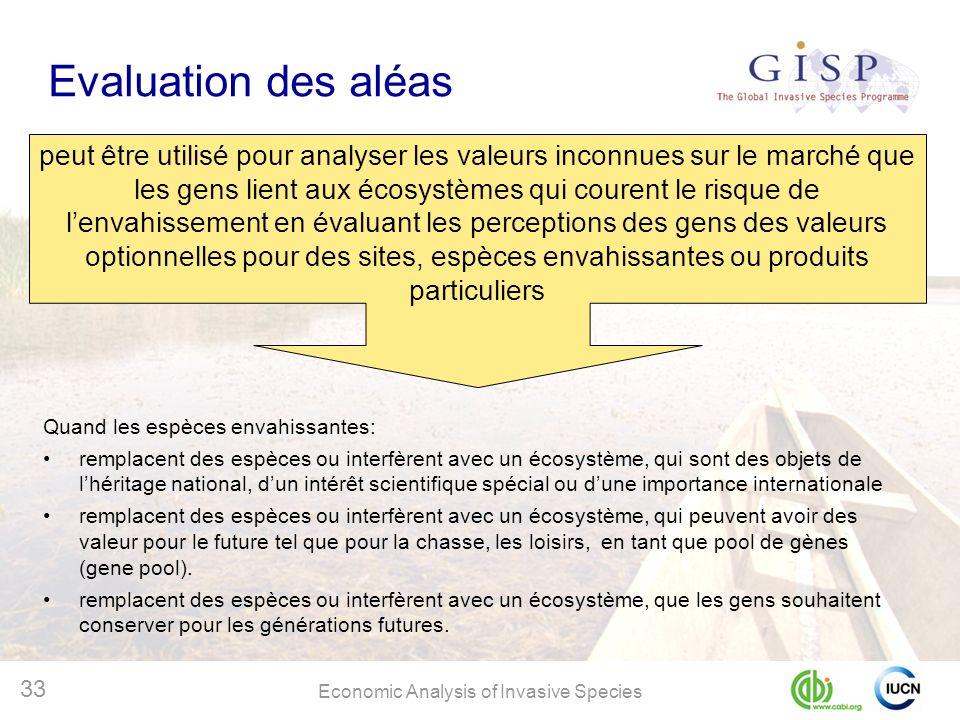 Economic Analysis of Invasive Species 33 Evaluation des aléas peut être utilisé pour analyser les valeurs inconnues sur le marché que les gens lient a