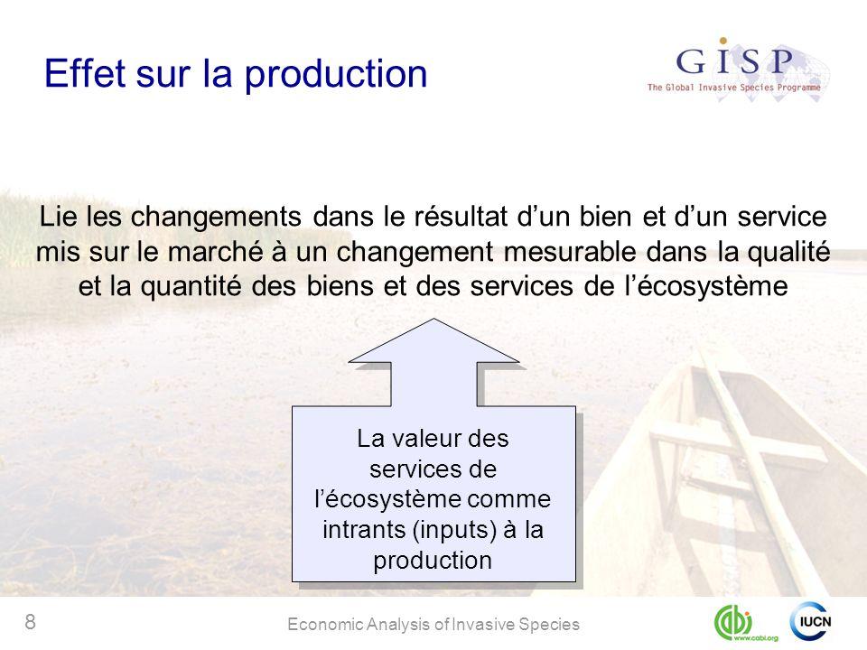 Economic Analysis of Invasive Species 8 Effet sur la production Lie les changements dans le résultat dun bien et dun service mis sur le marché à un ch