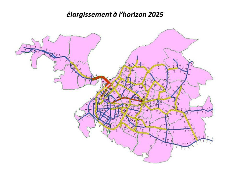 élargissement à lhorizon 2025