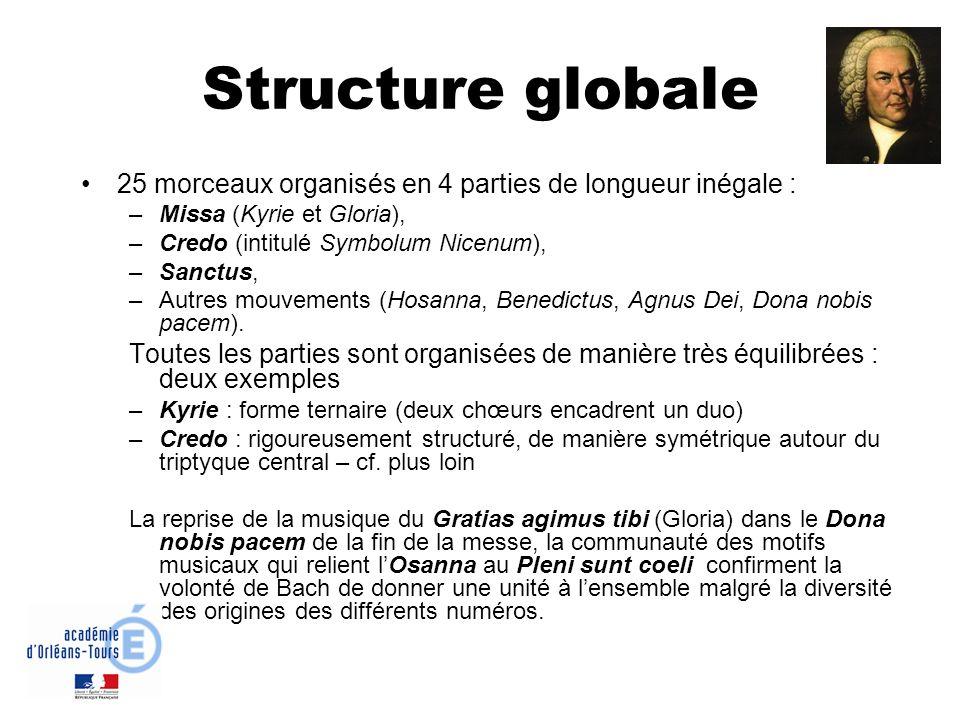 Structure globale 25 morceaux organisés en 4 parties de longueur inégale : –Missa (Kyrie et Gloria), –Credo (intitulé Symbolum Nicenum), –Sanctus, –Au