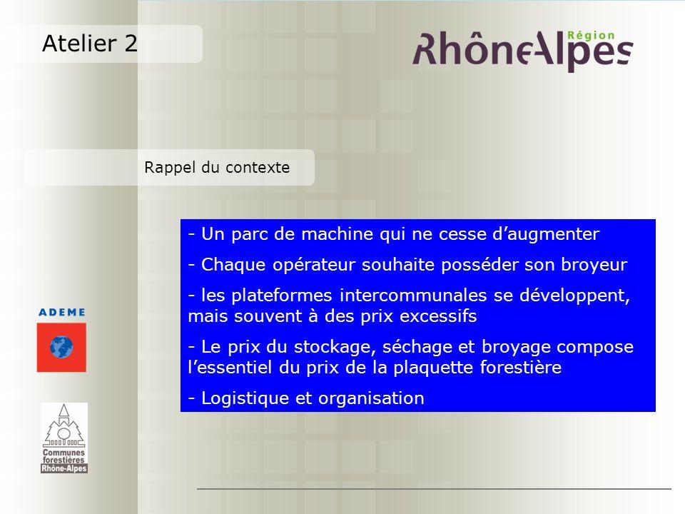 Atelier 2 Rappel du contexte - Un parc de machine qui ne cesse daugmenter - Chaque opérateur souhaite posséder son broyeur - les plateformes intercomm