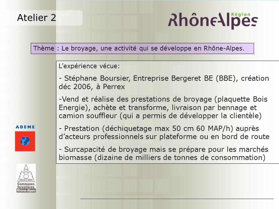 Atelier 2 Thème : Le broyage, une activité qui se développe en Rhône-Alpes. Lexpérience vécue: - Stéphane Boursier, Entreprise Bergeret BE (BBE), créa