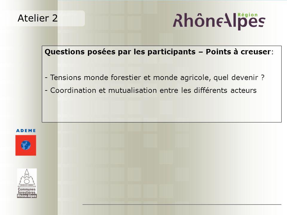 Atelier 2 Questions posées par les participants – Points à creuser: - Tensions monde forestier et monde agricole, quel devenir ? - Coordination et mut