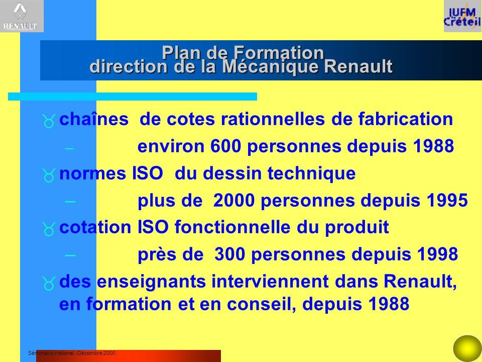 Séminaire national -Décembre 2000 chaînes de cotes rationnelles de fabrication – environ 600 personnes depuis 1988 normes ISO du dessin technique – pl
