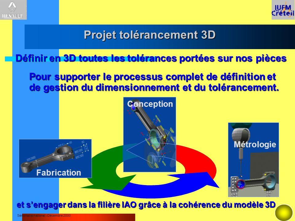 Séminaire national -Décembre 2000 Projet tolérancement 3D Pour supporter le processus complet de définition et de gestion du dimensionnement et du tol