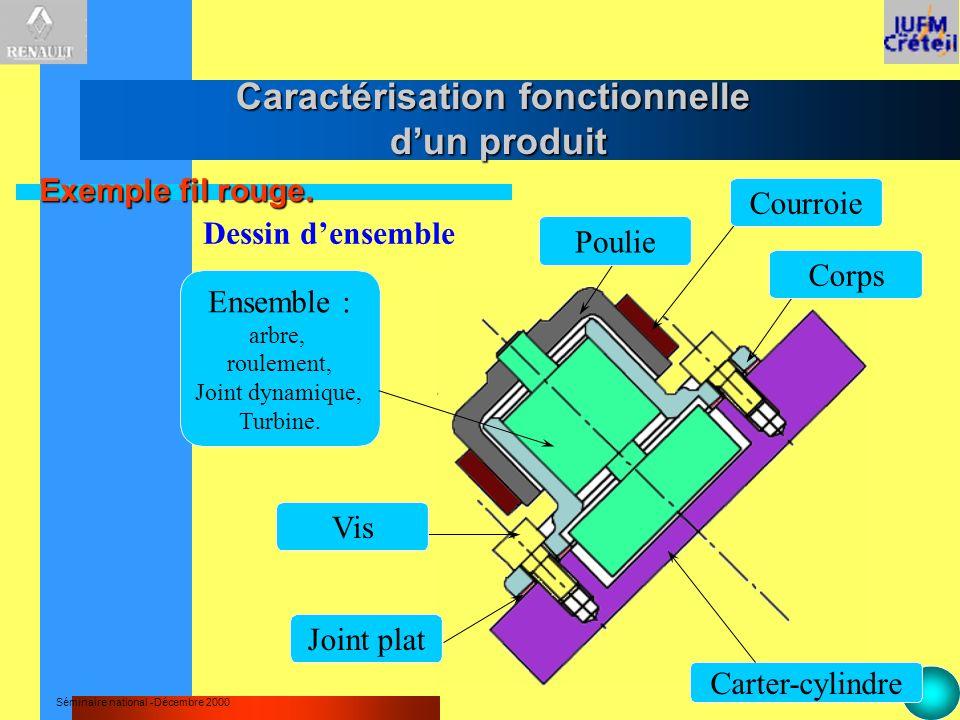 Séminaire national -Décembre 2000 Dessin densemble Joint plat Carter-cylindre Ensemble : arbre, roulement, Joint dynamique, Turbine. CorpsCourroie Vis
