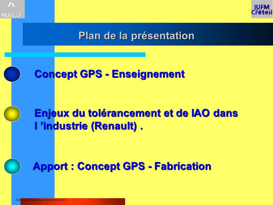 Séminaire national -Décembre 2000 Plan de la présentation Concept GPS - Enseignement Apport : Concept GPS - Fabrication Enjeux du tolérancement et de