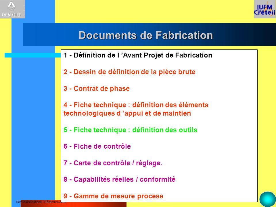 Séminaire national -Décembre 2000 Documents de Fabrication 1 - Définition de l Avant Projet de Fabrication 2 - Dessin de définition de la pièce brute