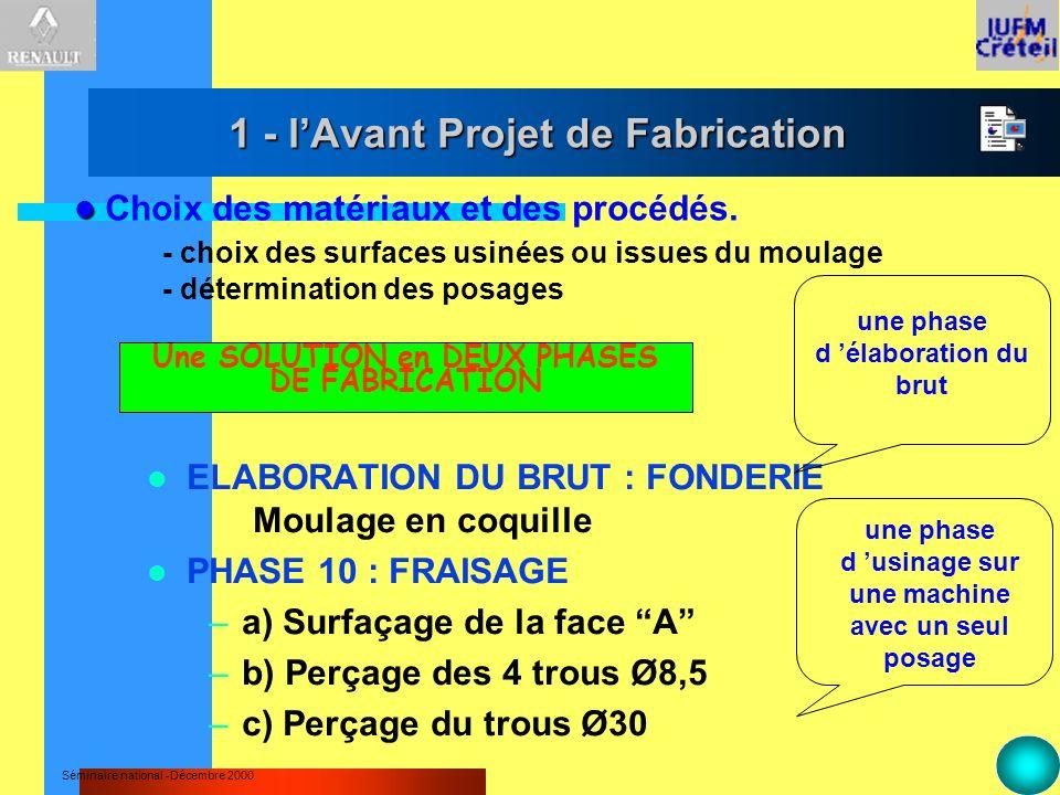 Séminaire national -Décembre 2000 1 - lAvant Projet de Fabrication ELABORATION DU BRUT : FONDERIE Moulage en coquille PHASE 10 : FRAISAGE –a) Surfaçag